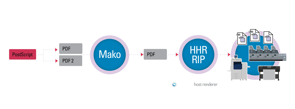 Mako-HHR_diagram-01.png