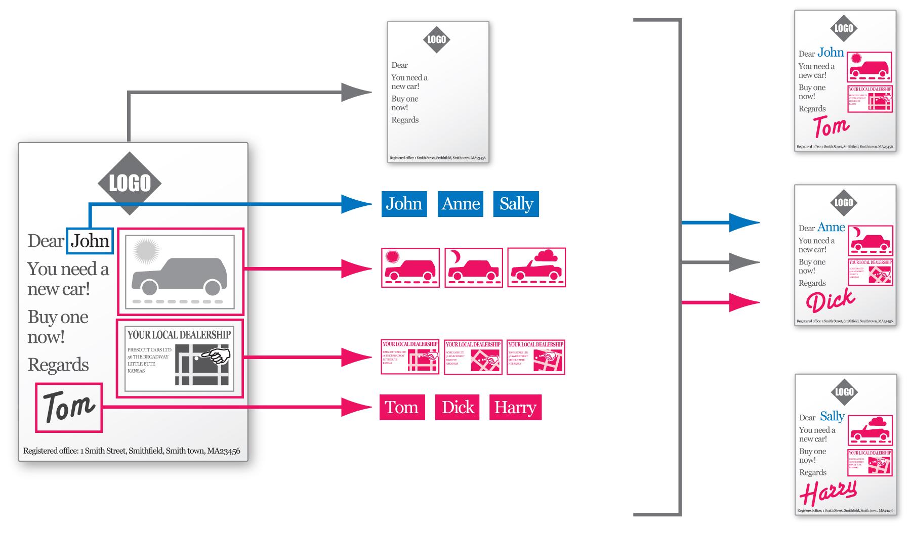 varidata-schematic.jpg